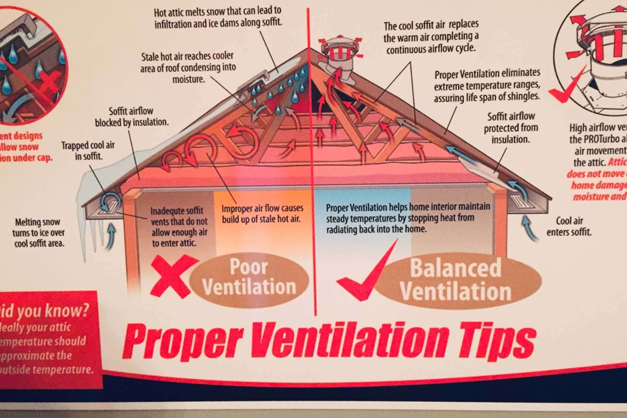 how-ventilation-work-roofing-repair-replacement.jpg